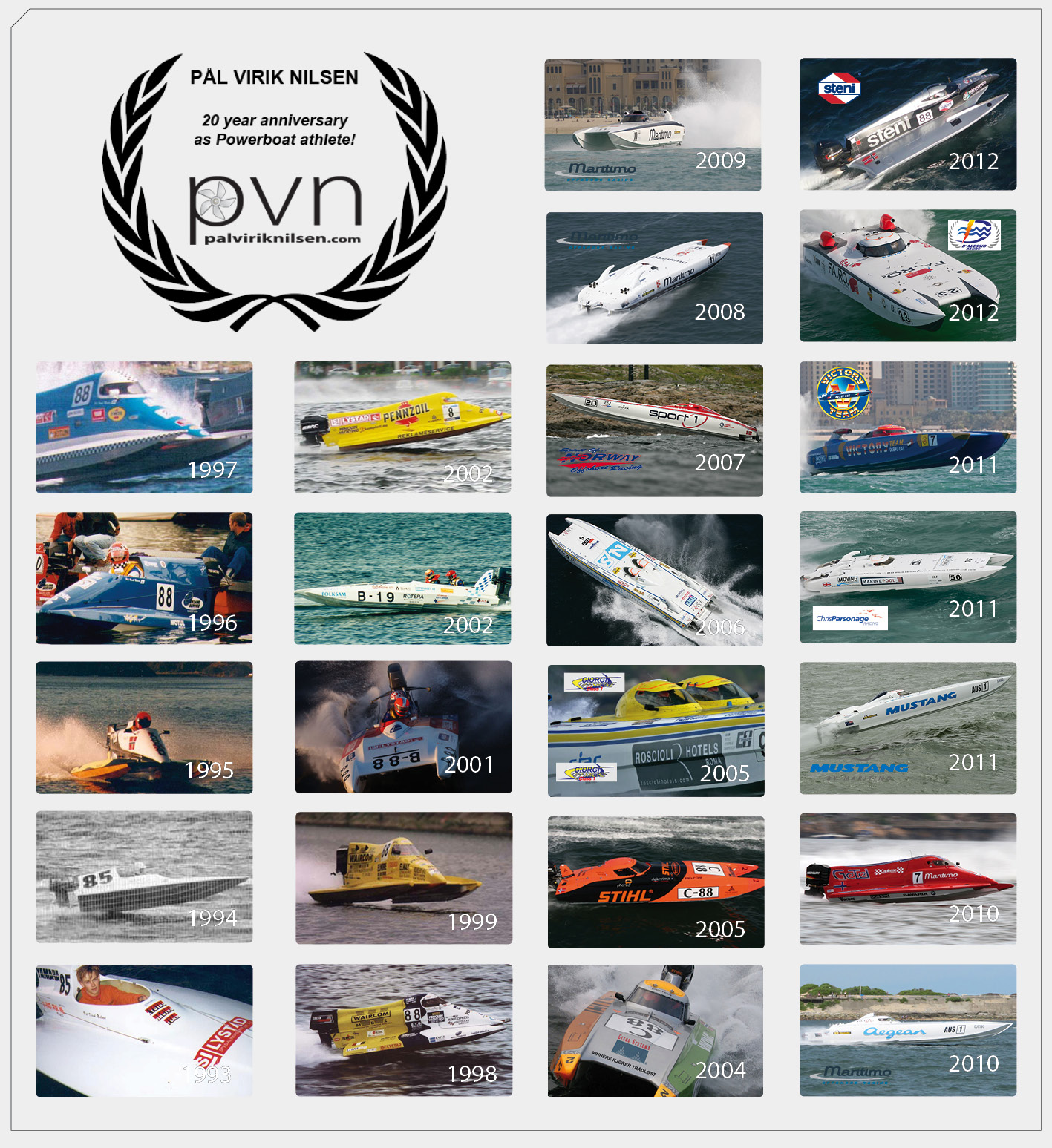 20 years with powerboats